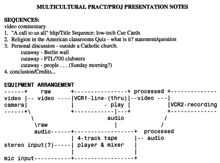 1993-12-15 ED533 Video Project Sequence and Equipment
